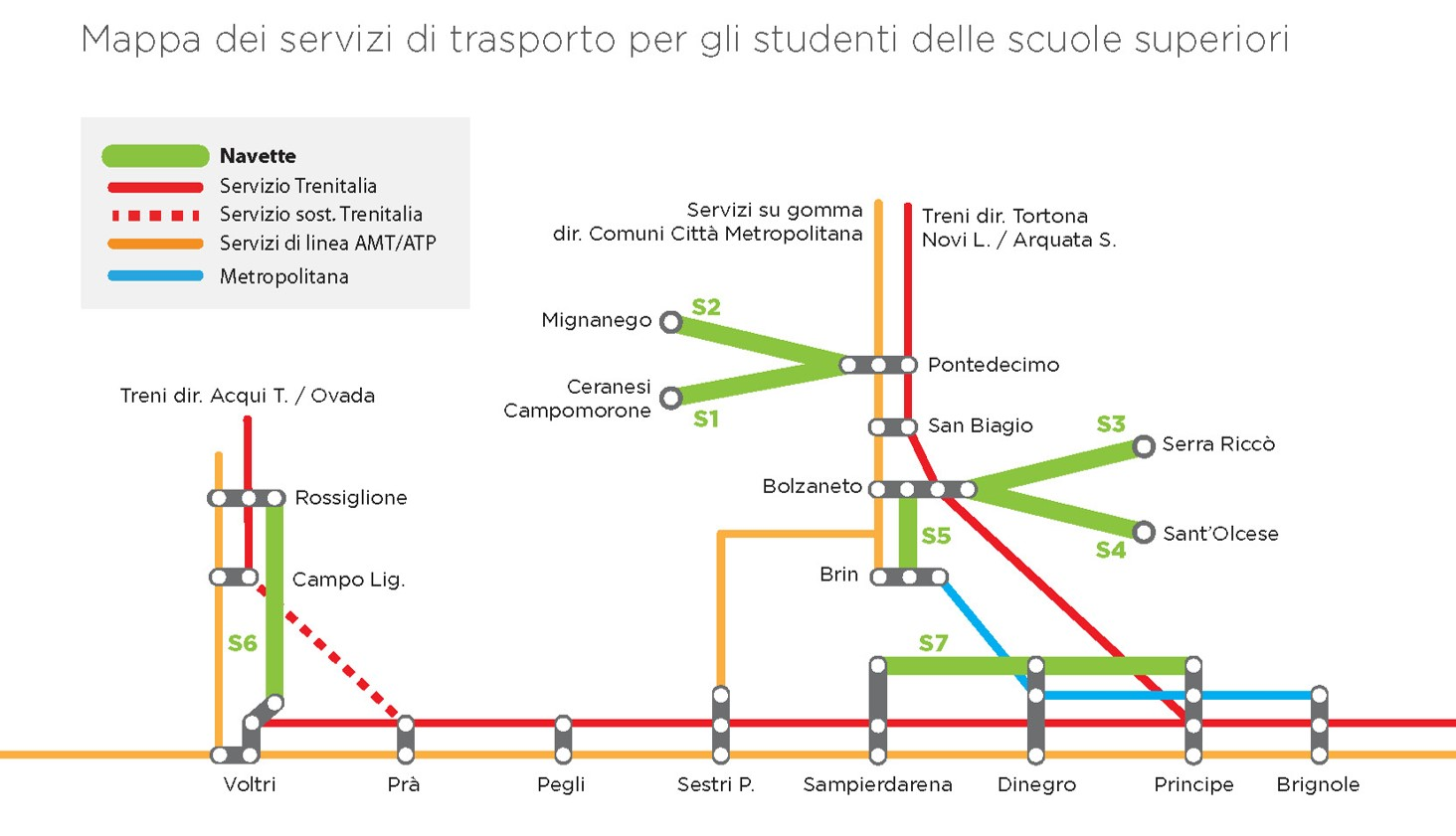 Scuole a Genova; ecco le misure dal 17 settembre