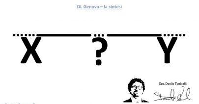 Decreto Genova - la sintesi