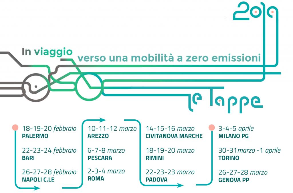 treno verde - tappe 2019
