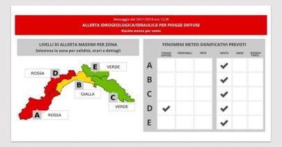 Allerta Meteo Liguria aggiornamento per il 24 e 25 novembre