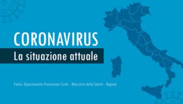 oggi-1-ottobre-sale-la-curva-del-contagio-in-italia