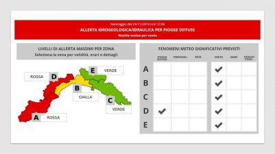 Allerta Meteo Liguria: aggiornamento per il 24 e 25 novembre
